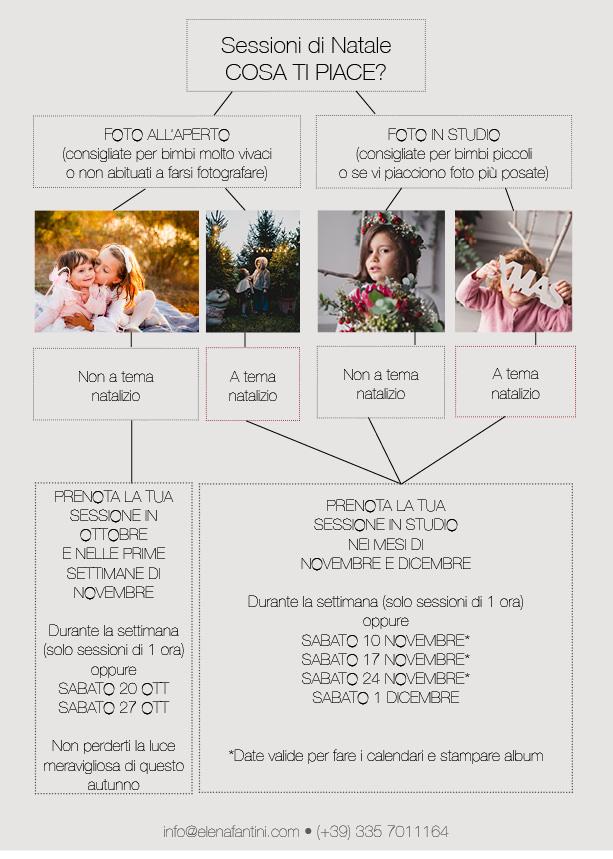 sessioni fotografiche di natale Elena Fantini fotografia
